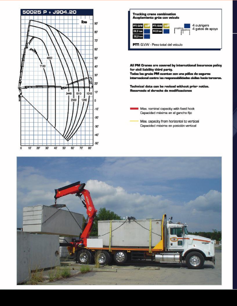 50 ton knuckleboom lift chart