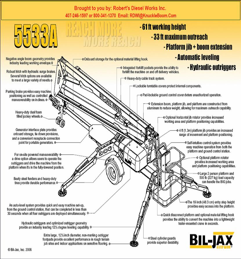 boom truck parts diagram parts auto parts catalog and automotive wiring diagrams automotive wiring diagrams automotive wiring diagrams automotive wiring diagrams